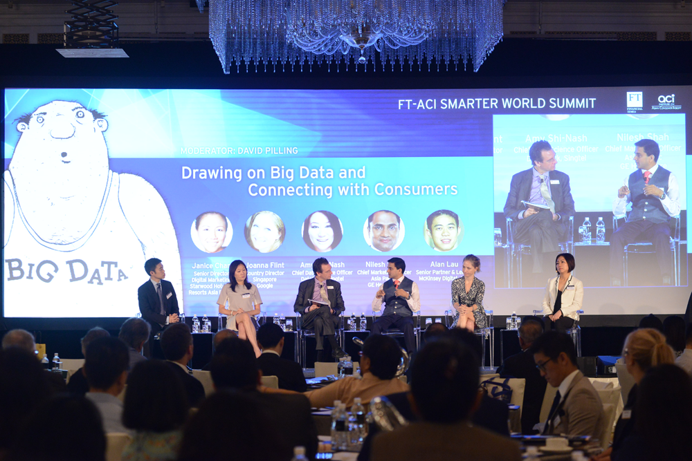 Panel Drawing on big data and connecting with consumers2