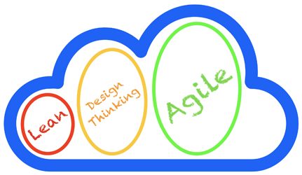 http://www adasiaonline com/using-virtual-platforms-to-deliver-unique